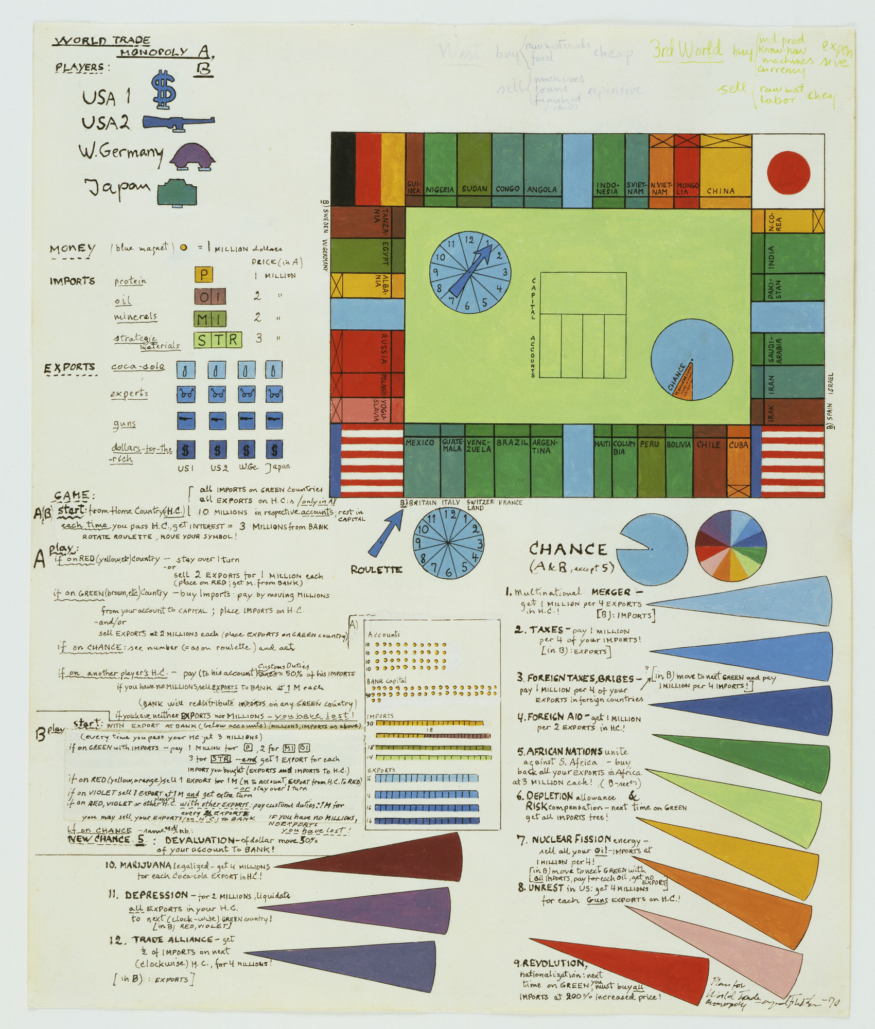 Öyvind Fahlström. Plan for World Trade Monopoly. 1970. Cut-and-pasted paper with synthetic polymer paint, ink, and colored pencil on paper. 16 5/8 × 14″ (42 × 35.3 cm). The Museum of Modern Art, New York. Mrs. Bertram Smith Fund © 2009 Öyvind Fahlström / Artists Rights Society (ARS), New York / VG Bild-Kunst, Germany.