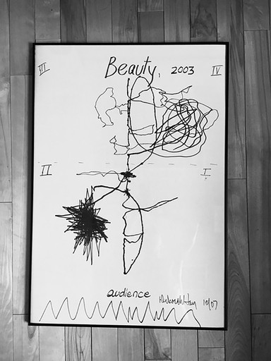 Beauty—Toronto. Drawing made in Toronto, Canada during A Lecture on the Performance of Beauty. 2007. © Deborah Hay