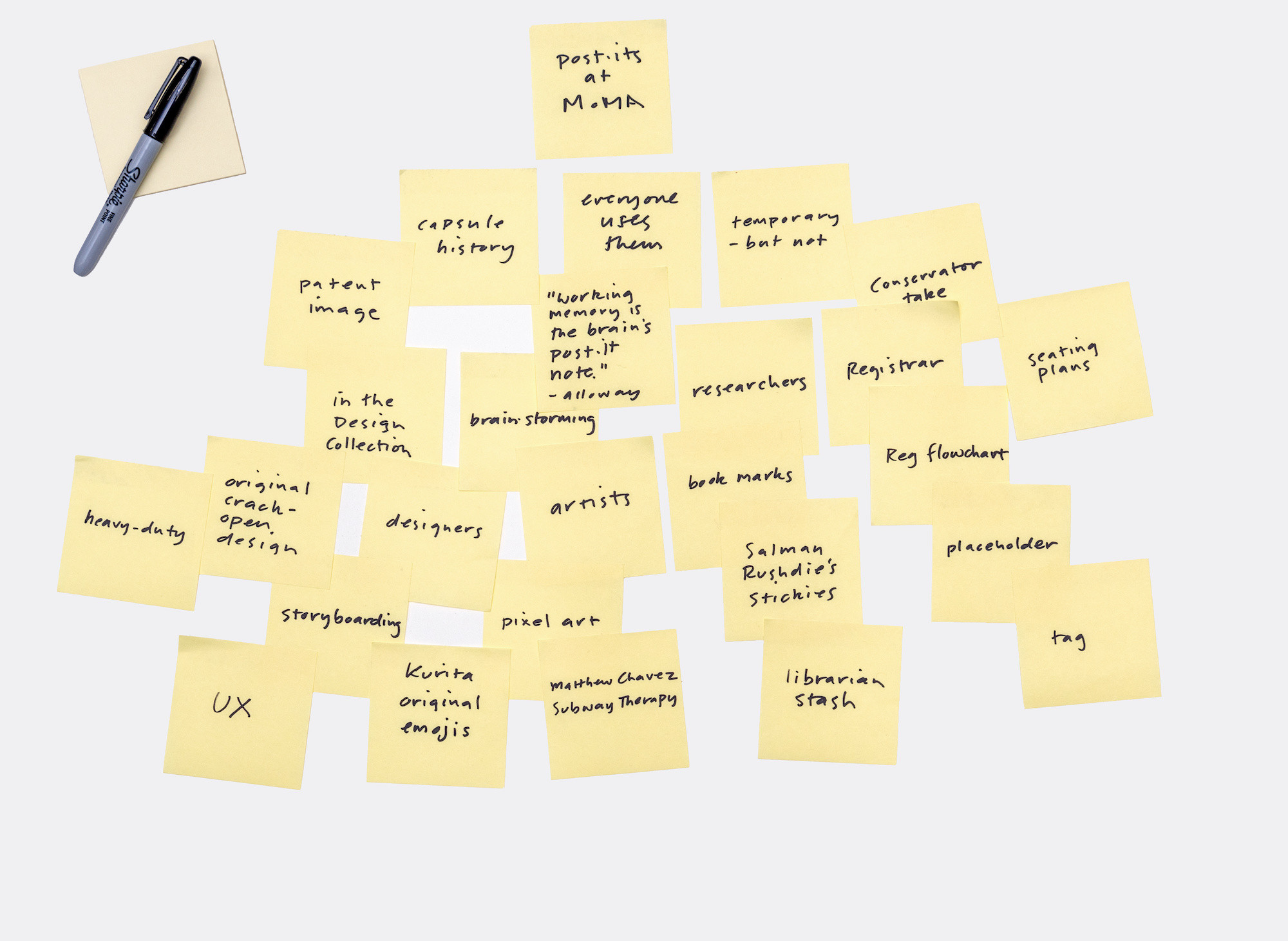 Post-its used to outline this article. Photo: Alejandro Merizalde