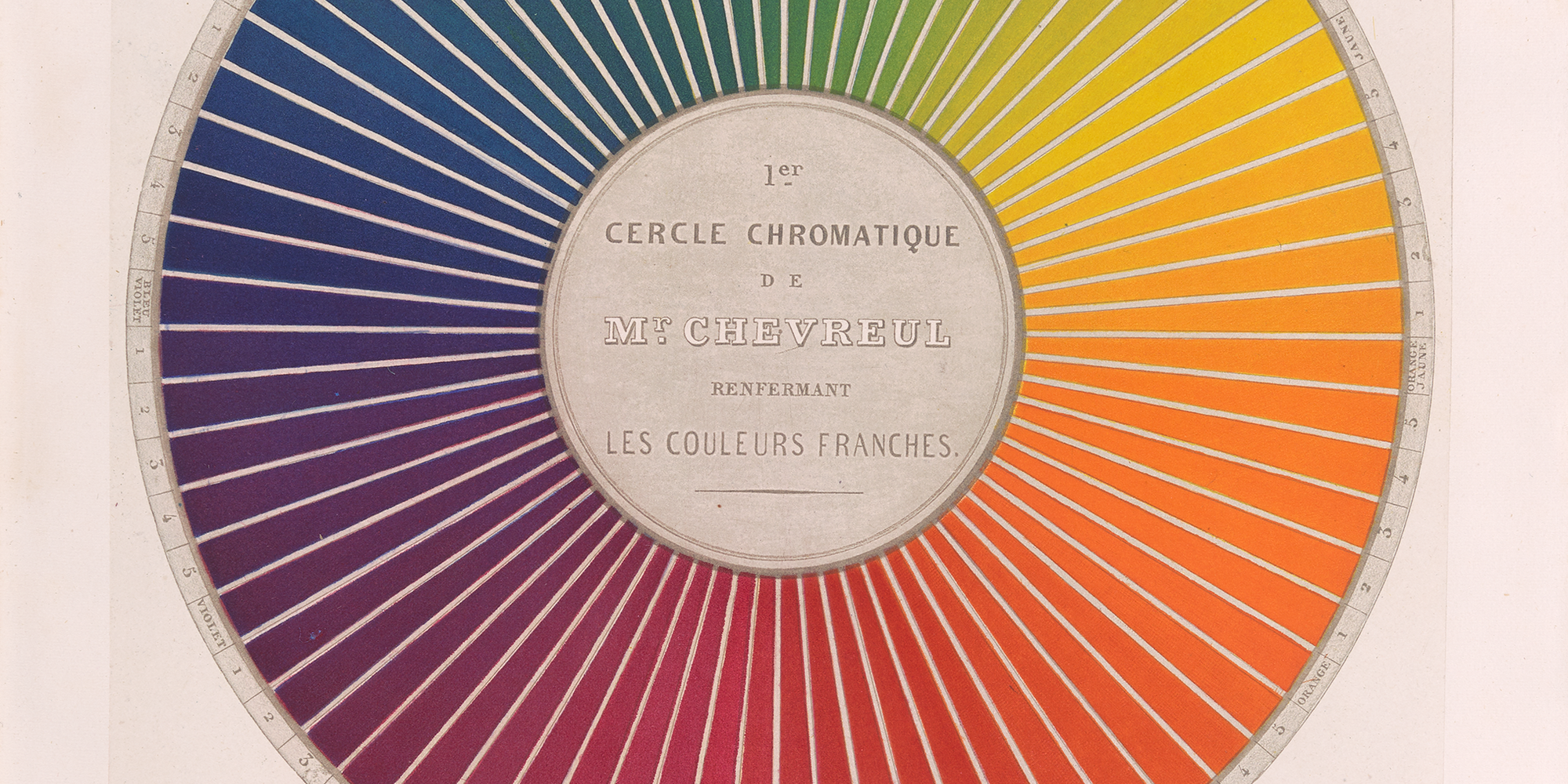 A page from Des couleurs et de leurs applications aux arts industriels à l'aide des cercles chromatiques (Colors and Their Application to Industrial Arts Using Chromatic Circles). 1864. Written by Michel Eugène Chevreul. Engraved by René-Henri Digeon