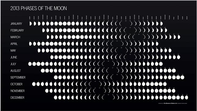 Full Moon Calendar 2015 November | Calendar Template 2016