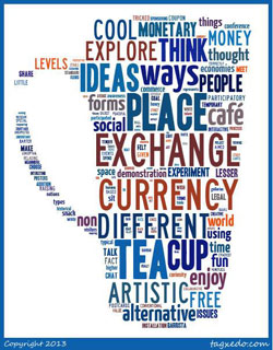 Word Cloud (Mug) of Visitor-Generated Words when Describing Exchange Cafe
