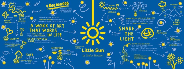 Little Sun window graphics for the MoMA Design Store