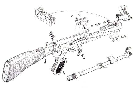 AK-47 (Mikhail Kalashnikov) - Design and Violence on