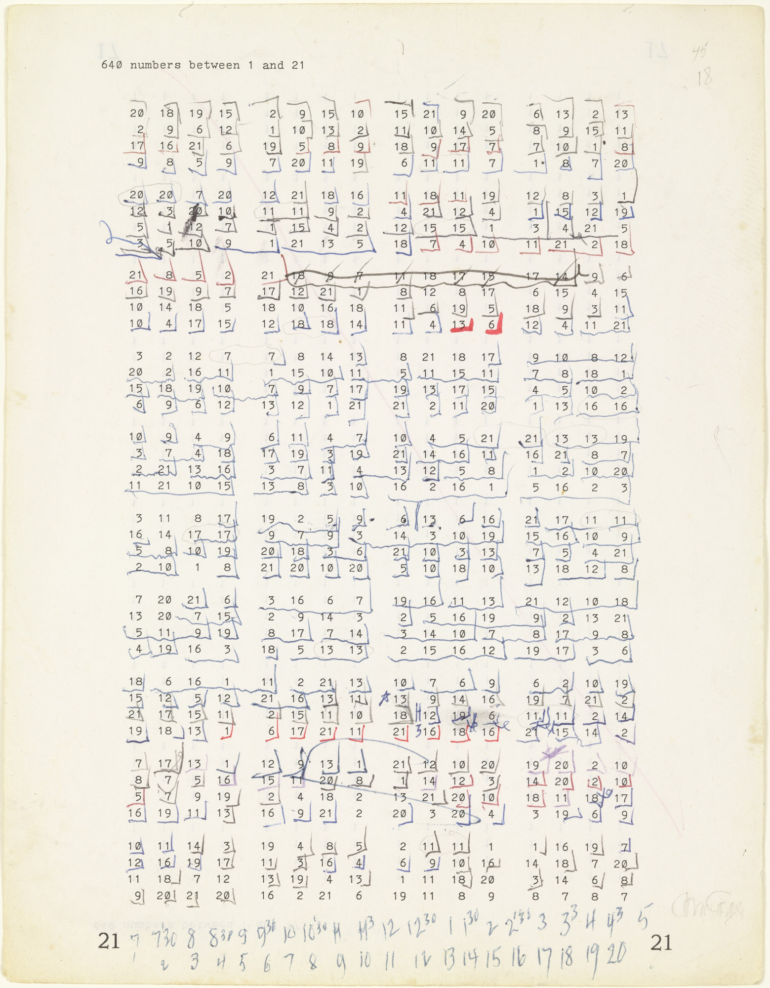 John Cage. Untitled (640 numbers between 1 and 21). 1969