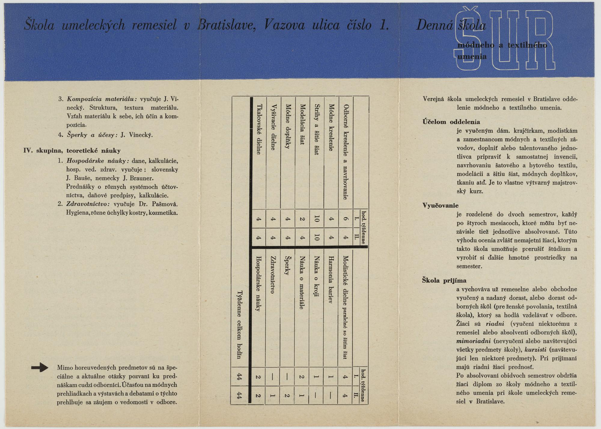 Zdeněk Rossmann – Denná škola módneho a textilného umenia, 1937-1938, Museum of Modern Art