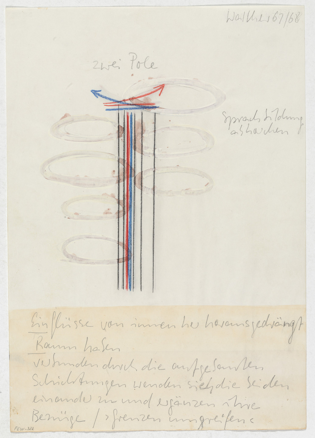 Franz Erhard Walther. Work Drawing: Closeness. 1967/1968