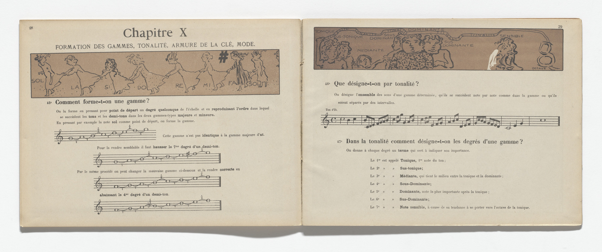 Pierre Bonnard. In-text plate (page 29) from Petit solfège illustré (Little Illustrated Solfège). 1893 (reproduced drawings executed 1891–93)