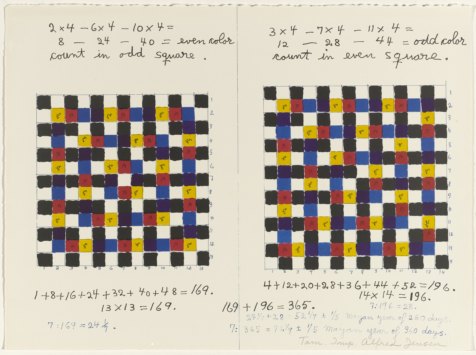 Alfred Jensen. In-text plate (folio 15) from A Pythagorean Notebook. 1965