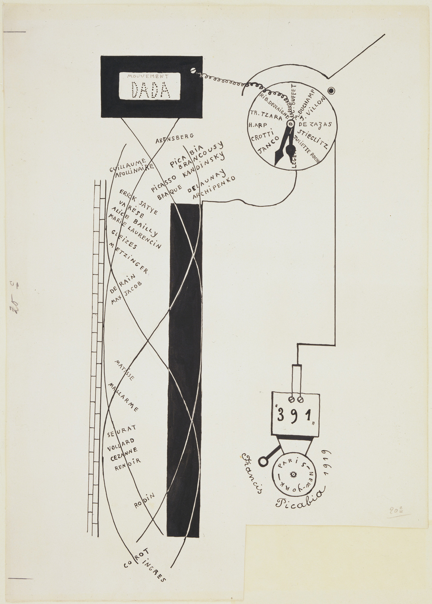 Francis Picabia Dada Movement Mouvement 1919 Moma Wiring Diagram For Jackson Ps 1