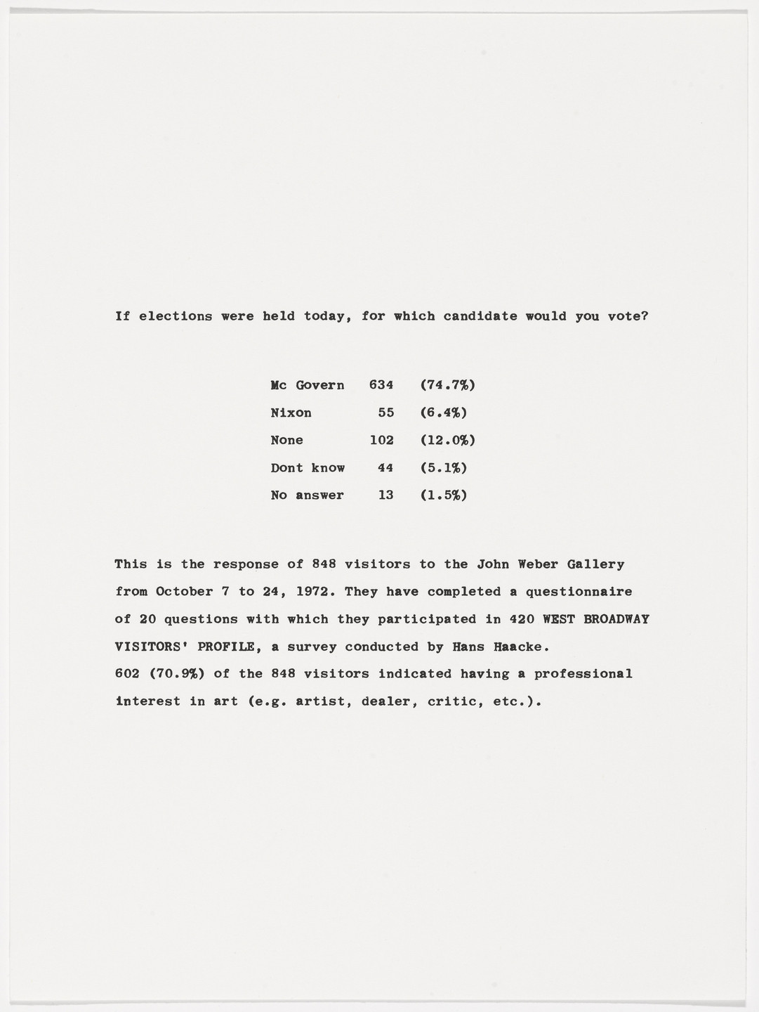 Hans Haacke. Untitled from The New York Collection for Stockholm. 1973