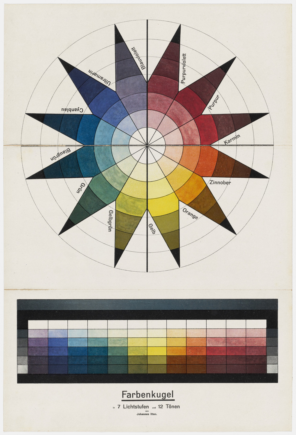 Johannes Itten. Color Sphere in 7 Light Values and 12 Tones (Farbenkugel in 7 Lichtstufen und 12 Tönen). 1921