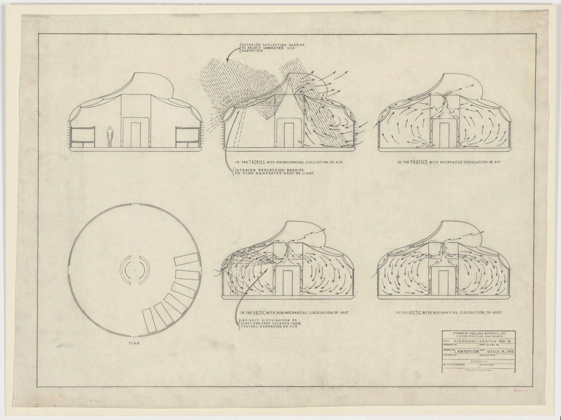 R. Buckminster Fuller. Dymaxion Dwelling Machine project, Wichita House (Study for air circulation: plan and sections). 1945