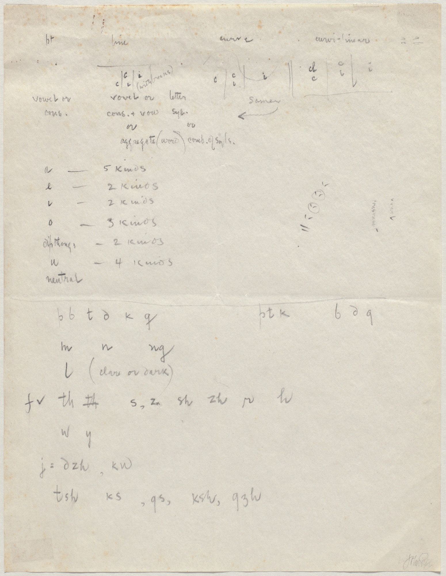 John Cage. Solo for Voice 2. 1960