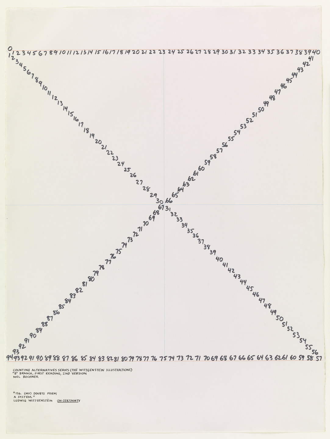 "Mel Bochner. ""8"" Branch from Counting Alternative Series (The Wittgenstein Illustrations). (1971)"