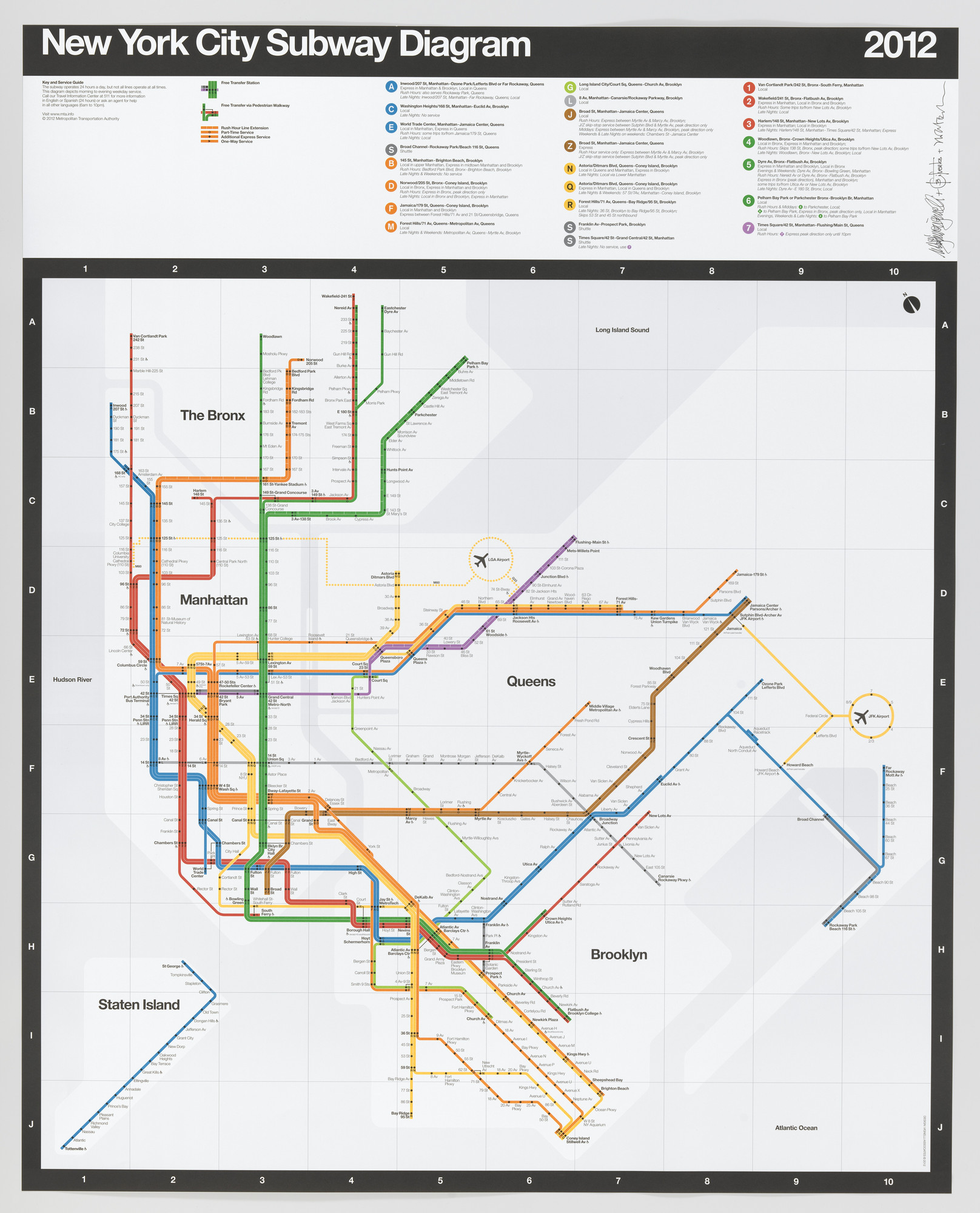 Massimo Vignelli, Beatriz Cifuentes, Yoshiki Waterhouse. New York City Subway Diagram. 2012