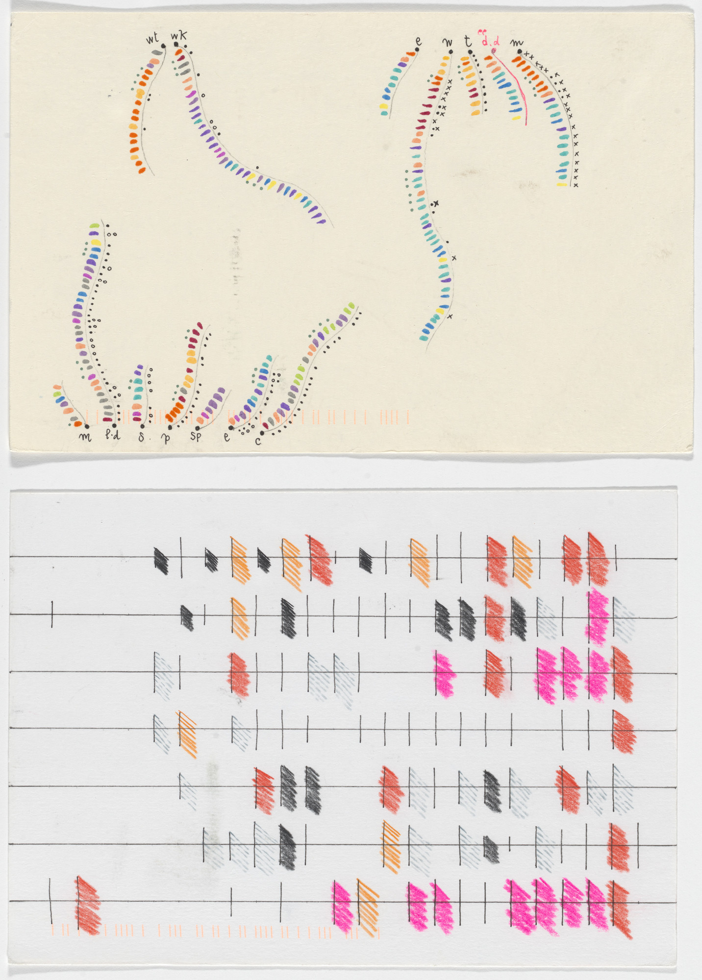 Giorgia Lupi, Stefanie Posavec. Dear Data: Week 11 (Emotional Data / A Week of Emotions/Feelings). 2014