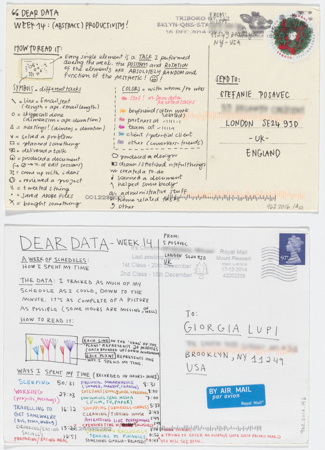 Giorgia Lupi, Stefanie Posavec. Dear Data: Week 14 (Abstract Productivity / A Week of Schedules). 2014