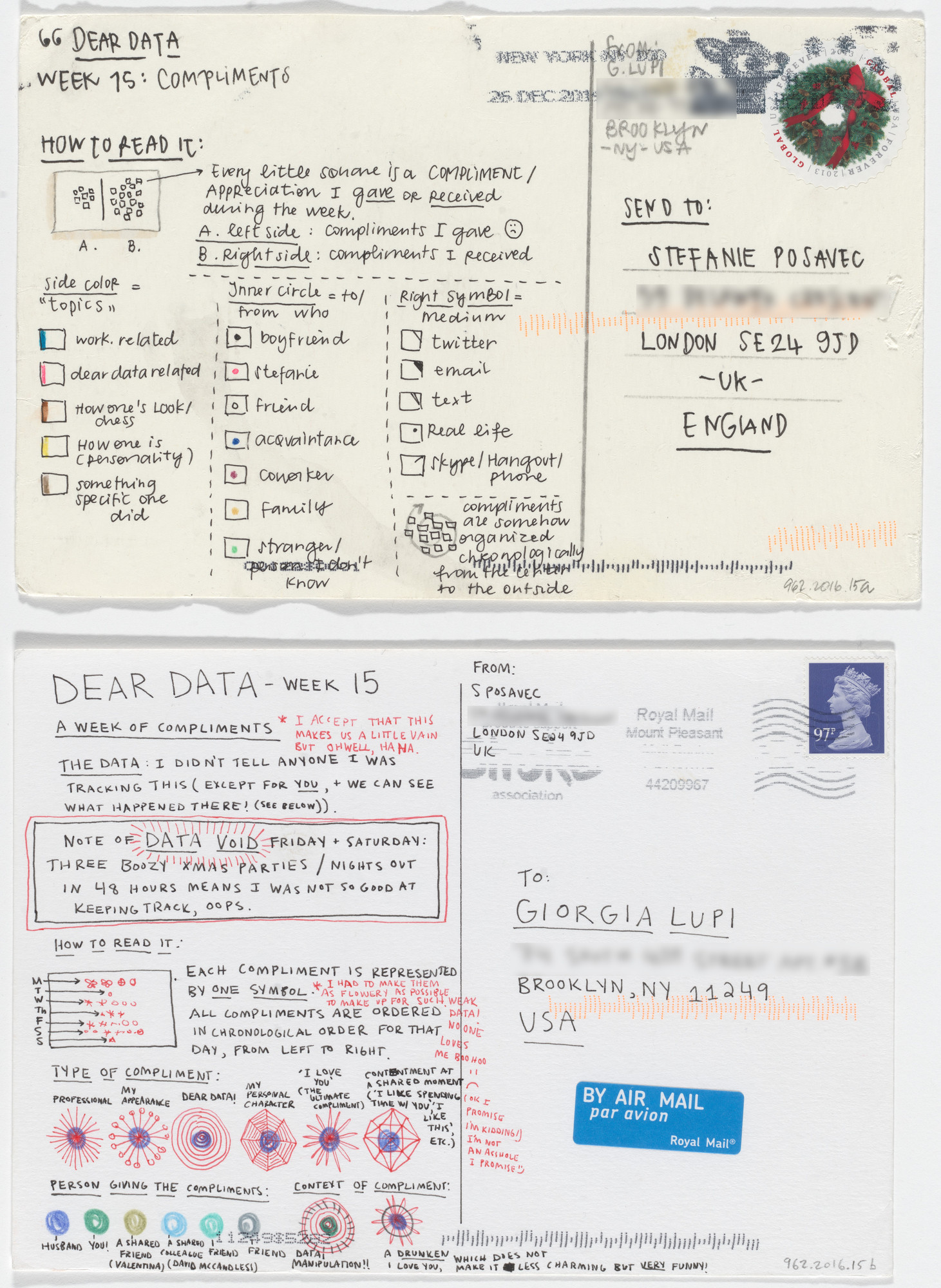 Giorgia Lupi, Stefanie Posavec. Dear Data: Week 15 (Compliments /  A Week of Compliments). 2014
