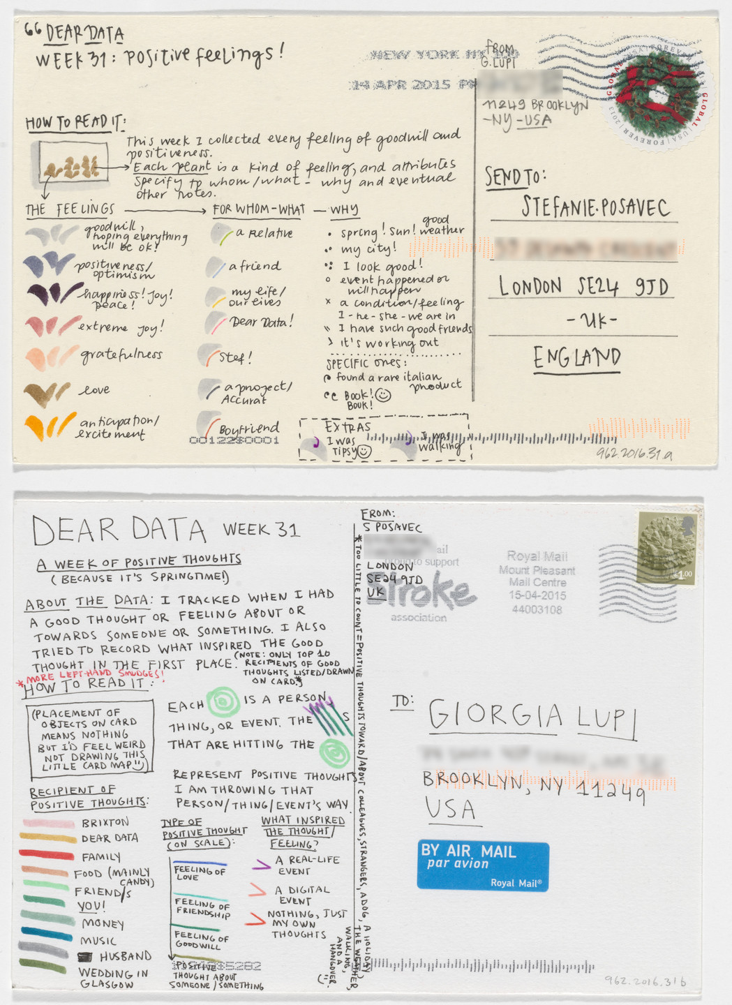 Giorgia Lupi, Stefanie Posavec. Dear Data: Week 31 (Positive Feelings / A Week of Positive Thoughts). 2015