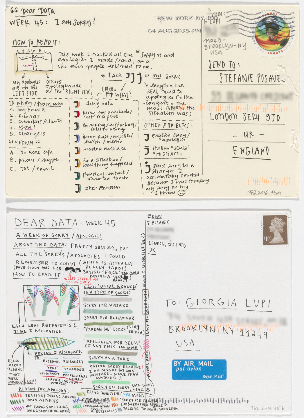 Giorgia Lupi, Stefanie Posavec. Dear Data: Week 45 (I Am Sorry / A Week of Sorry-Apologies). 2015