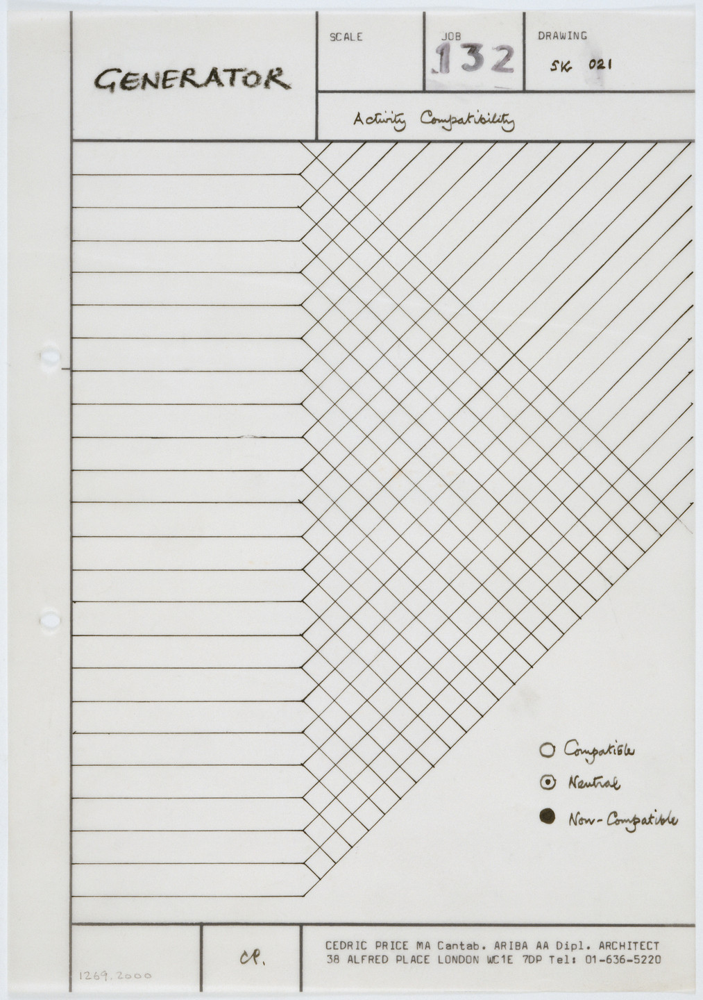 Cedric Price. Generator Project, White Oak, Florida, Activity Compatability Graph. 1978-80