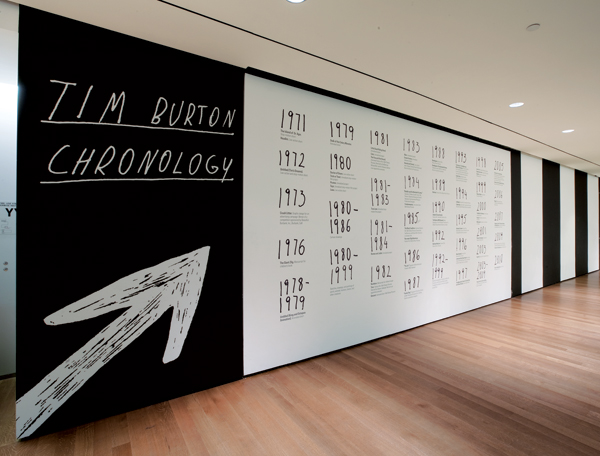 MoMA   Different Strokes: Custom Alphabets Help Us Introduce
