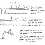 Zak-kostura-sketch-1-150x150