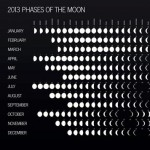5151_a1_phases_of_the_moon_calendar