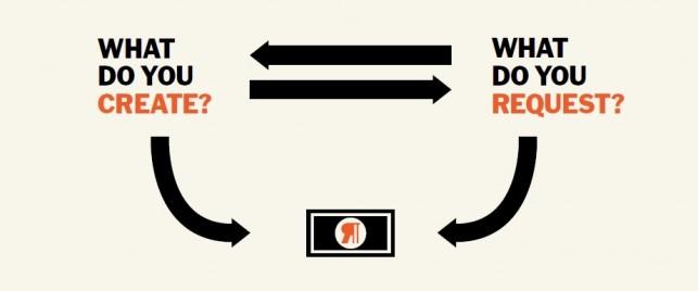 Exchange Flow Graphic