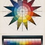 Johannes_itten_color_sphere-150x150