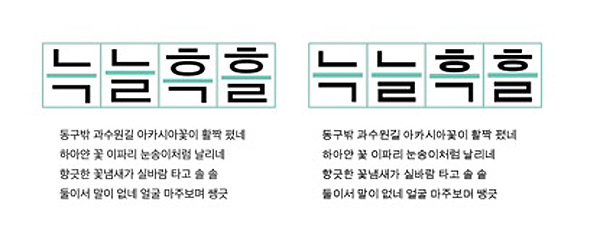 Illustration 4. Examples of a typeface where spacing is well designed and less considered. Comparison of the form, typeface module, and their typesetting