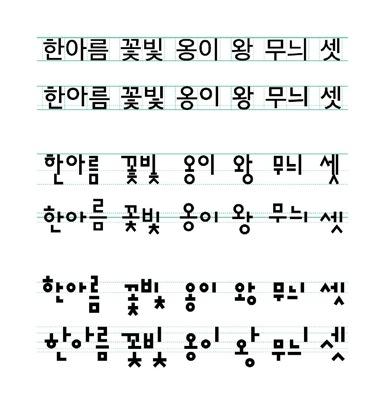 Illustration 8. Examples of diverse combination modules: the unique game of Hangul modular design